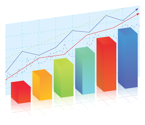 Bar chart combined with line graph